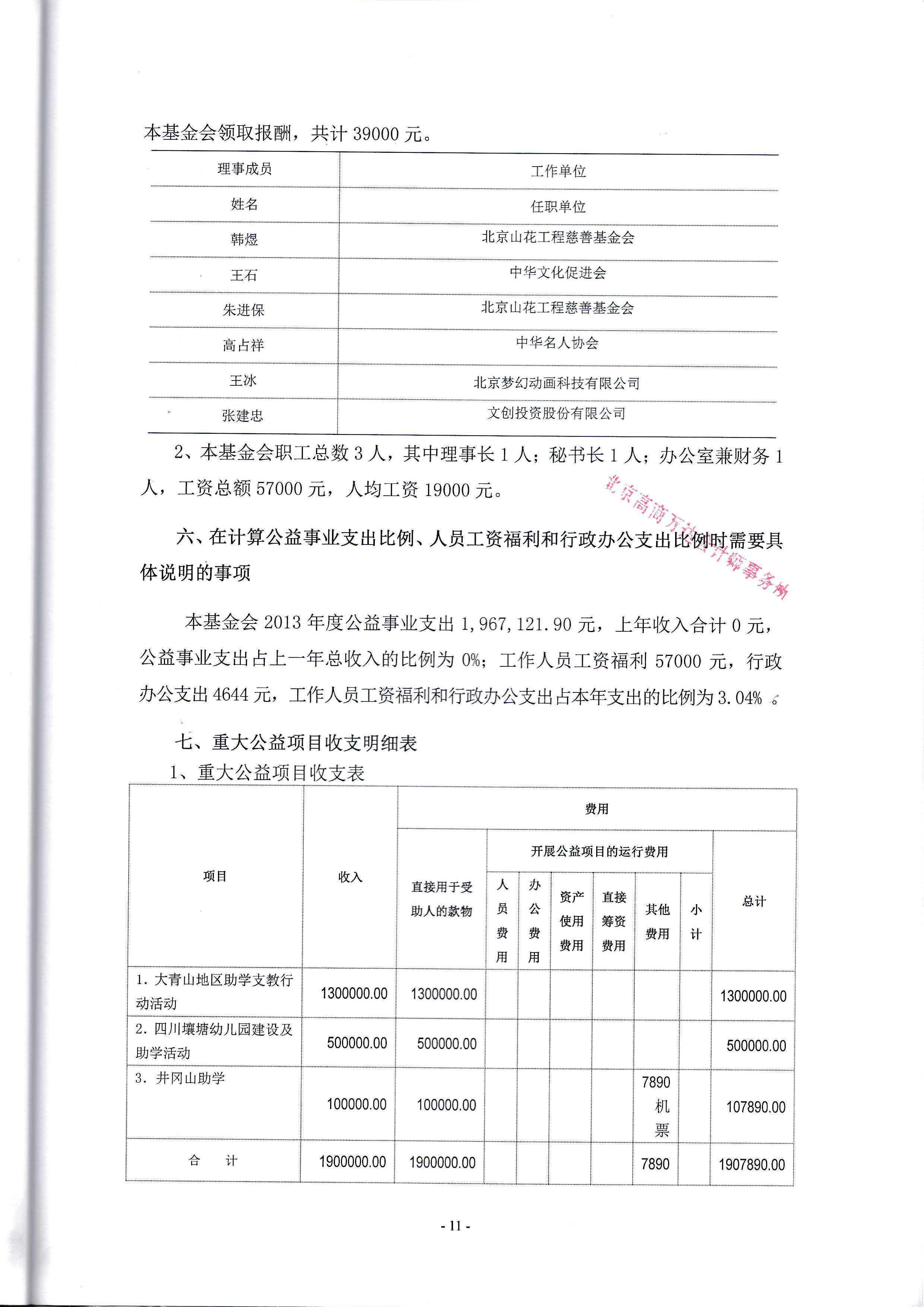 2013审计报告_页面_14