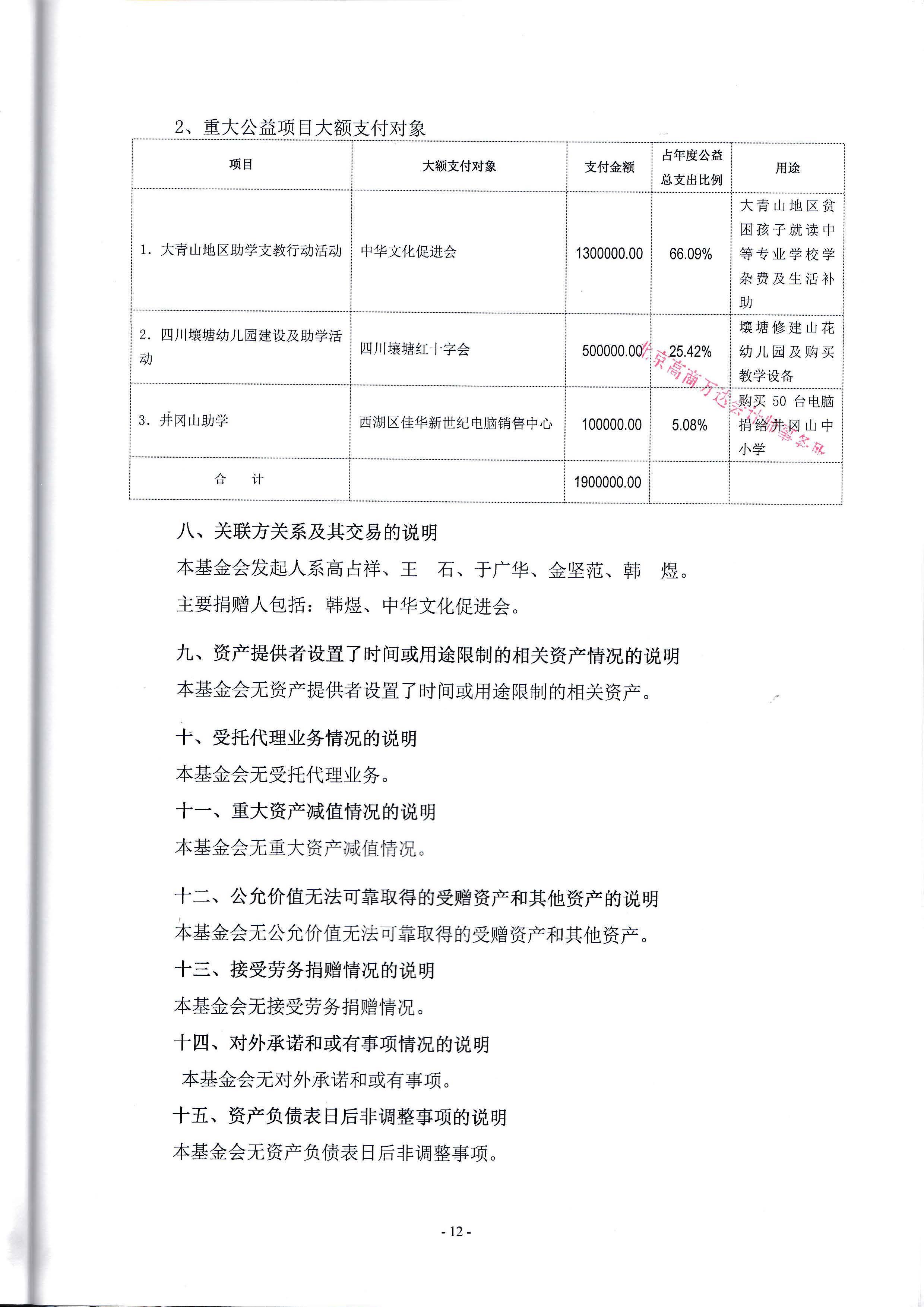 2013审计报告_页面_15