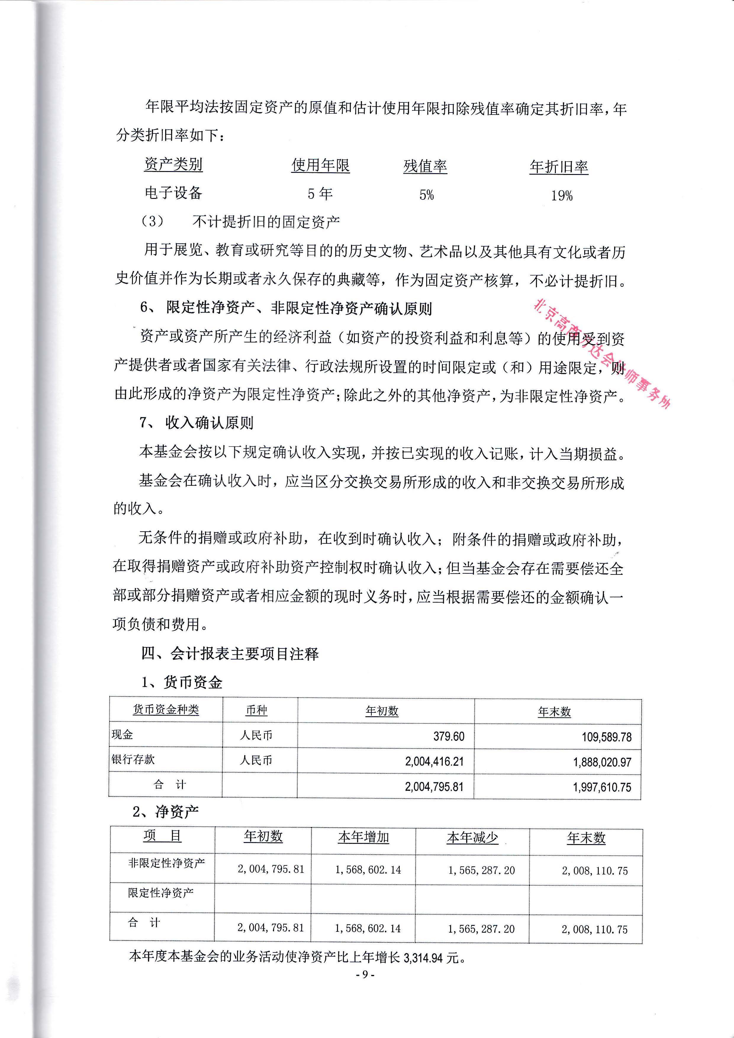 2014年审计报告_页面_11