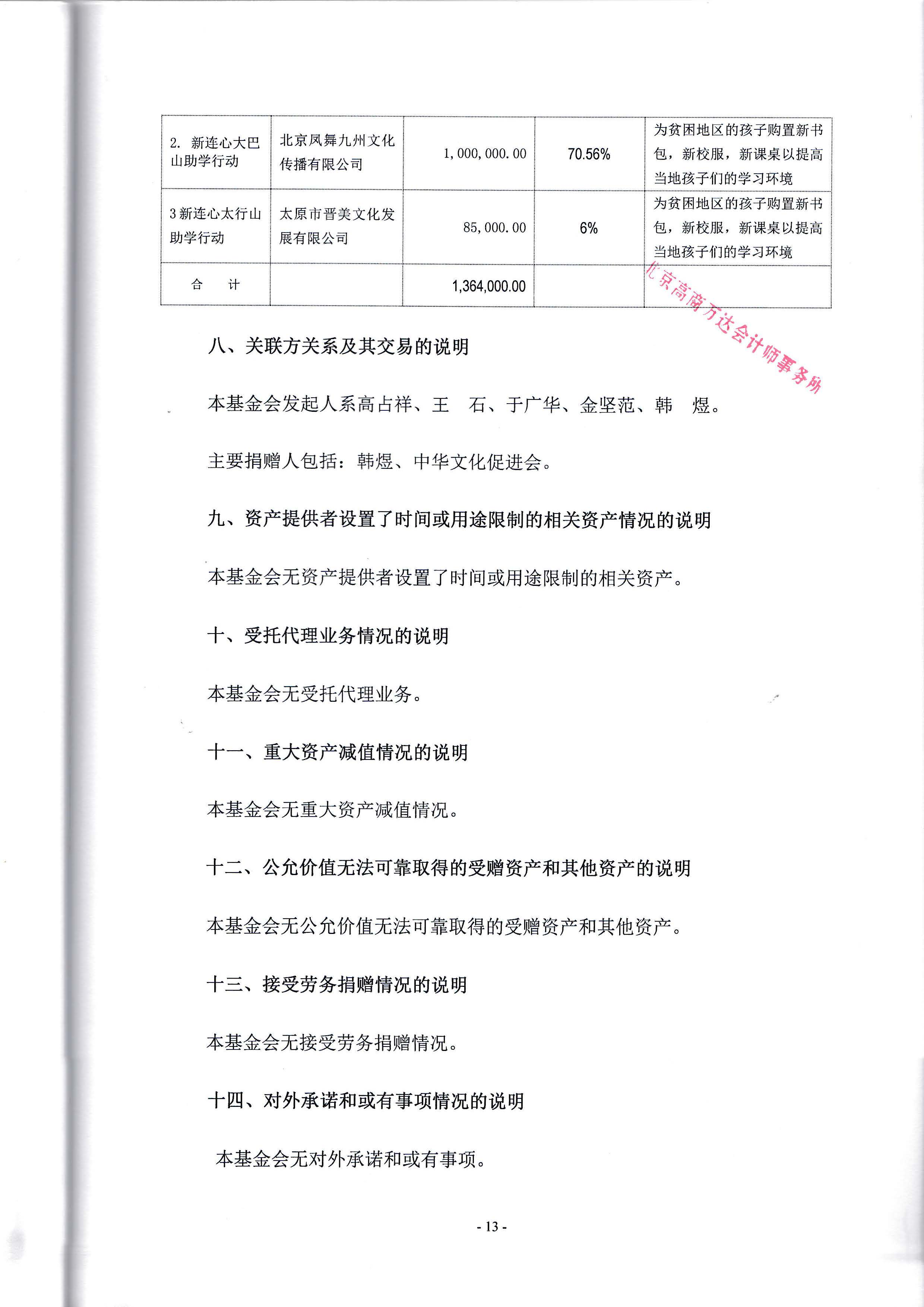 2014年审计报告_页面_15