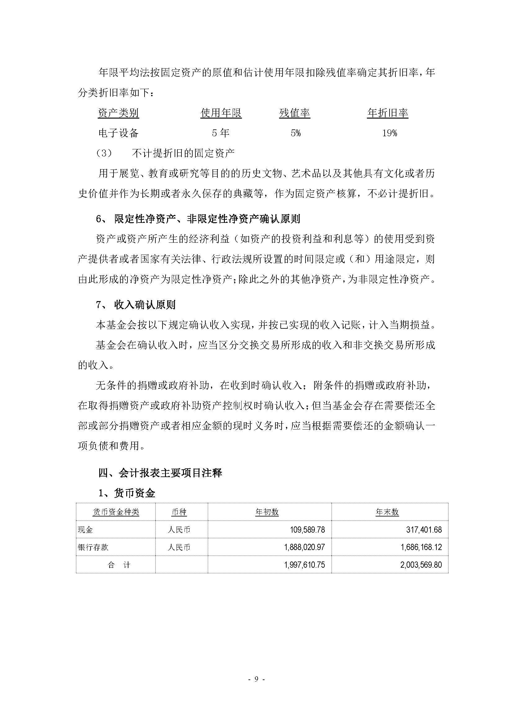 [2016]3016#山花工程基金会审计报告(电子签章)_页面_10