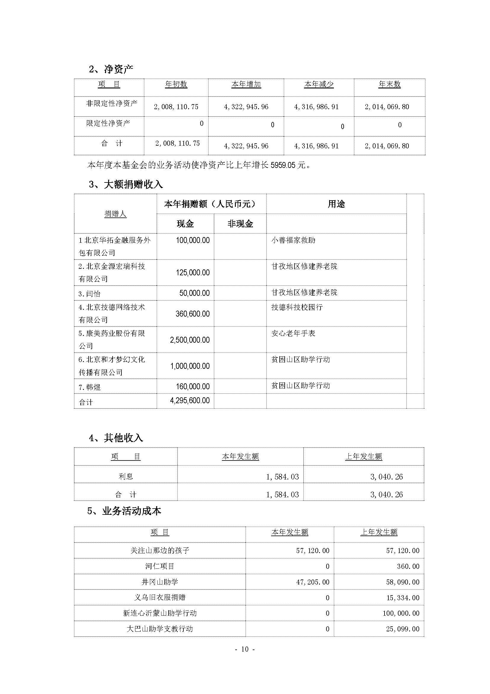 [2016]3016#山花工程基金会审计报告(电子签章)_页面_11