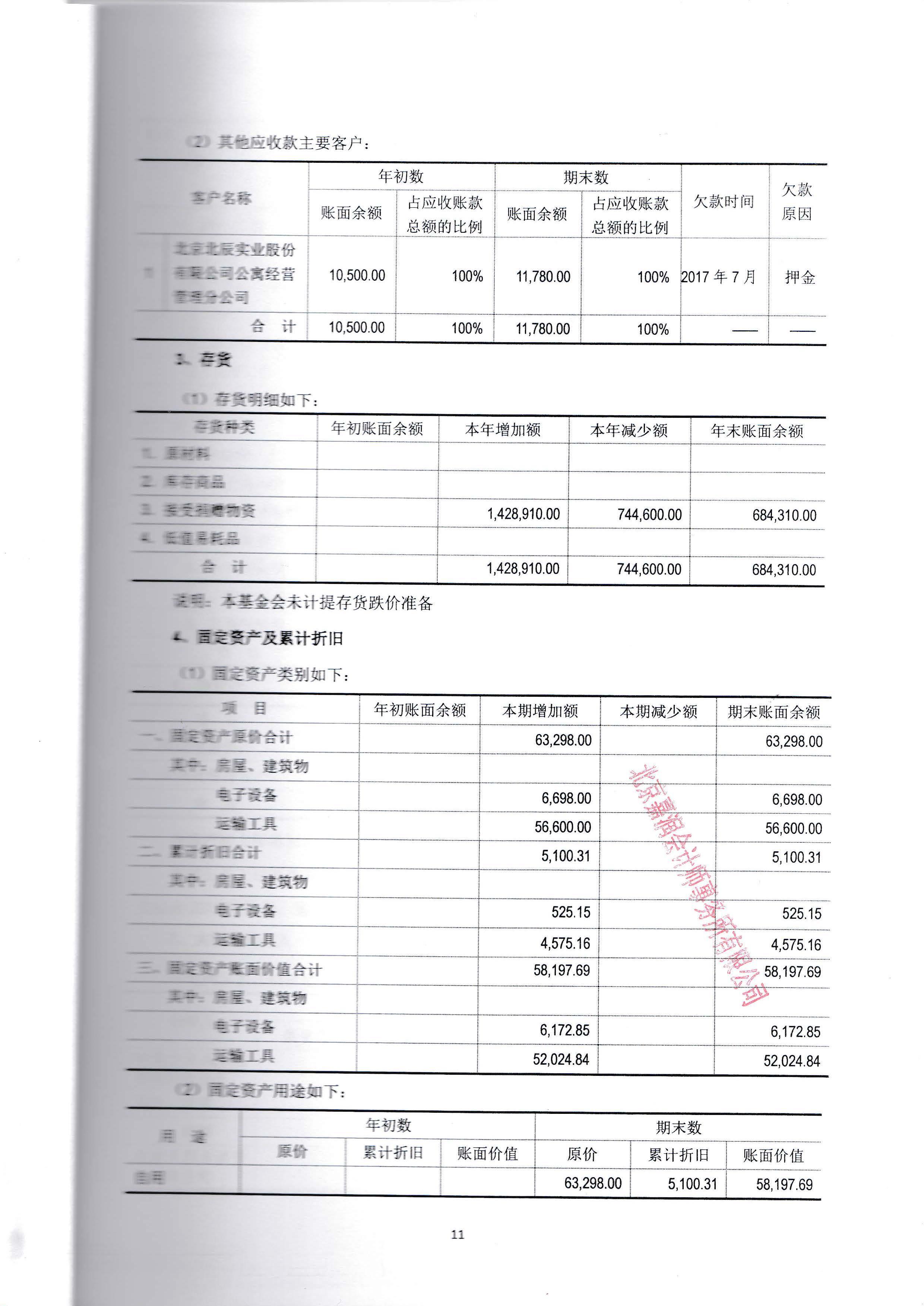 6具有资质的中介机构鉴证的上一年度财务报表和审计报告_页面_14