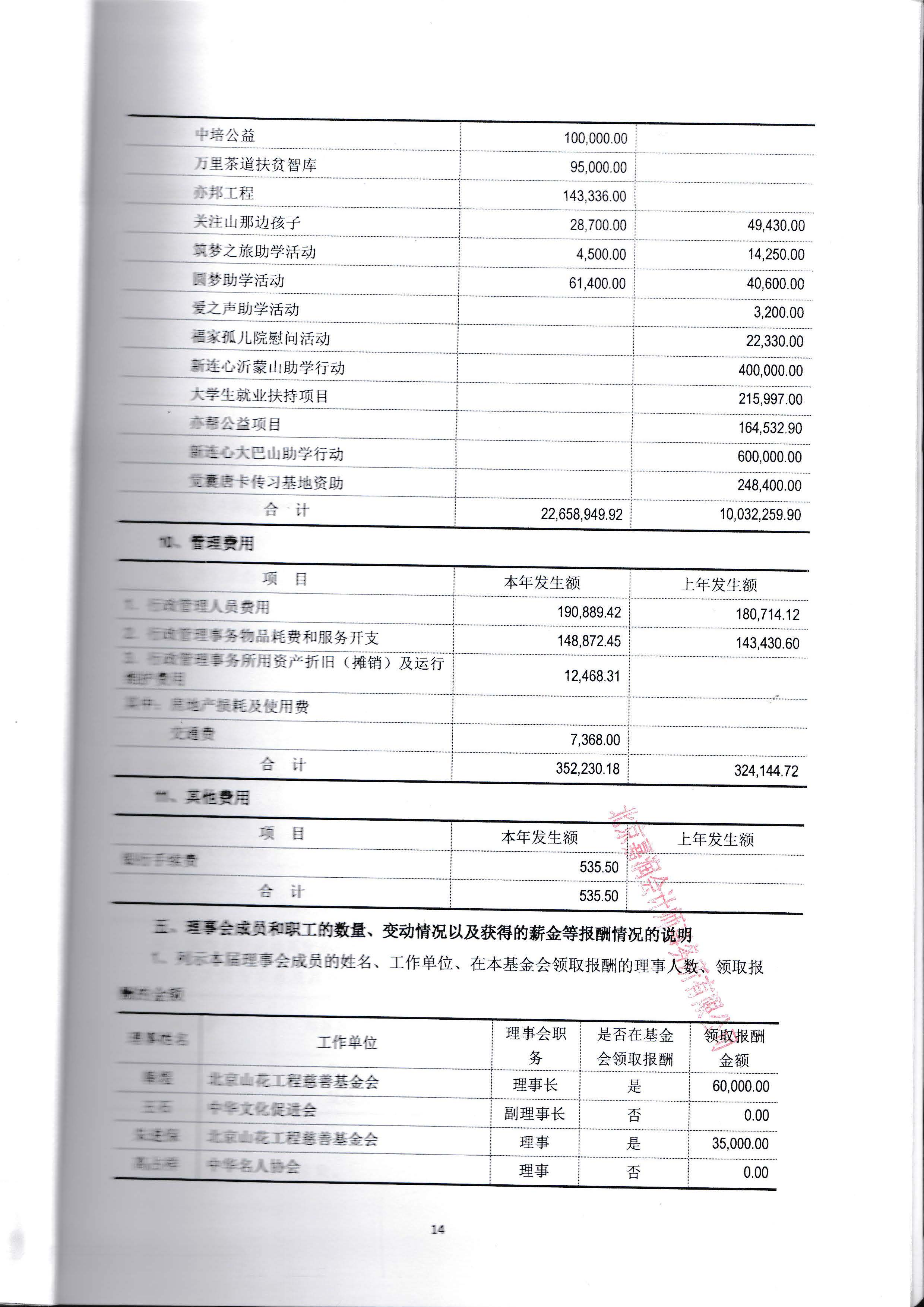 6具有资质的中介机构鉴证的上一年度财务报表和审计报告_页面_17