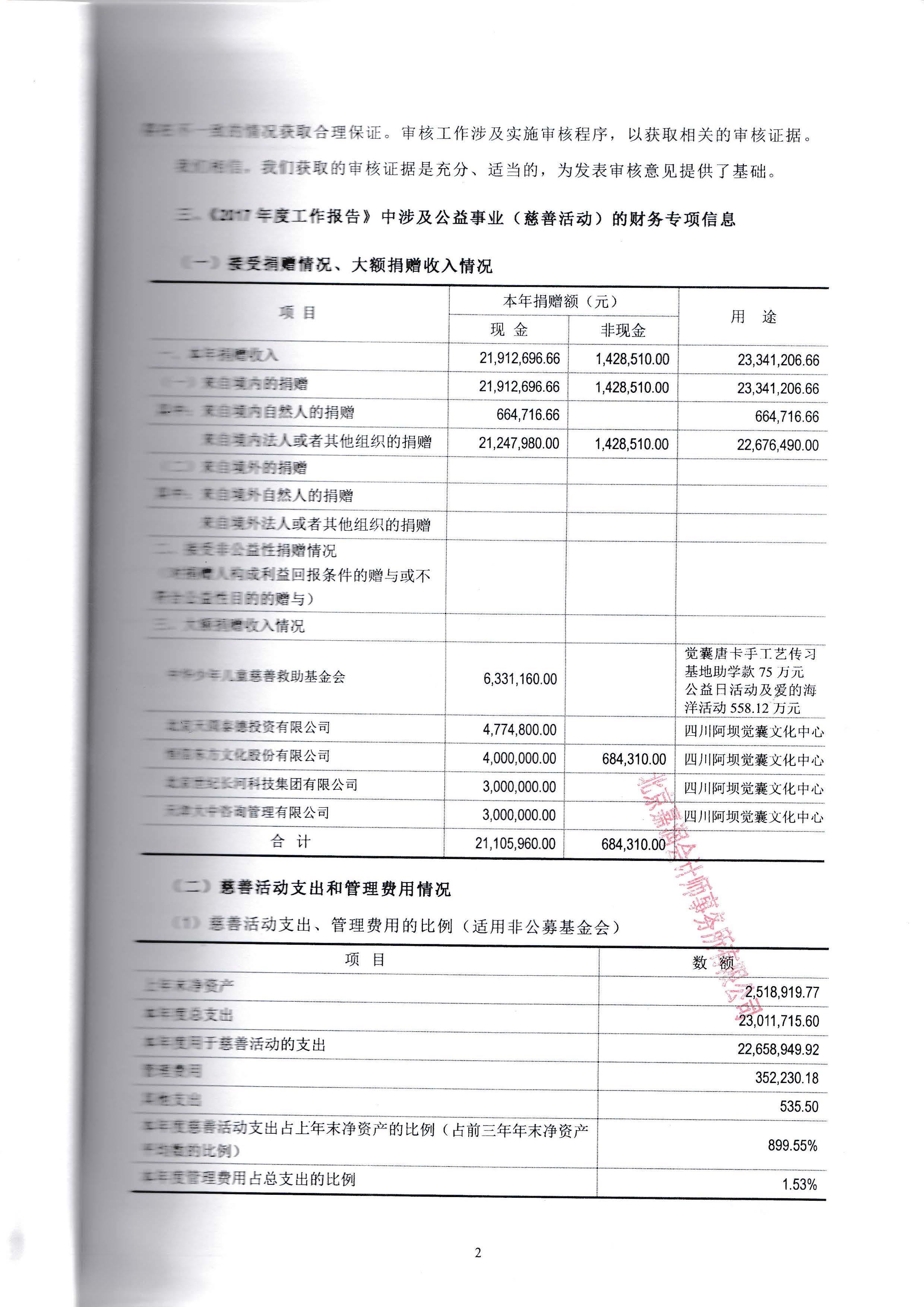 6具有资质的中介机构鉴证的上一年度财务报表和审计报告_页面_24