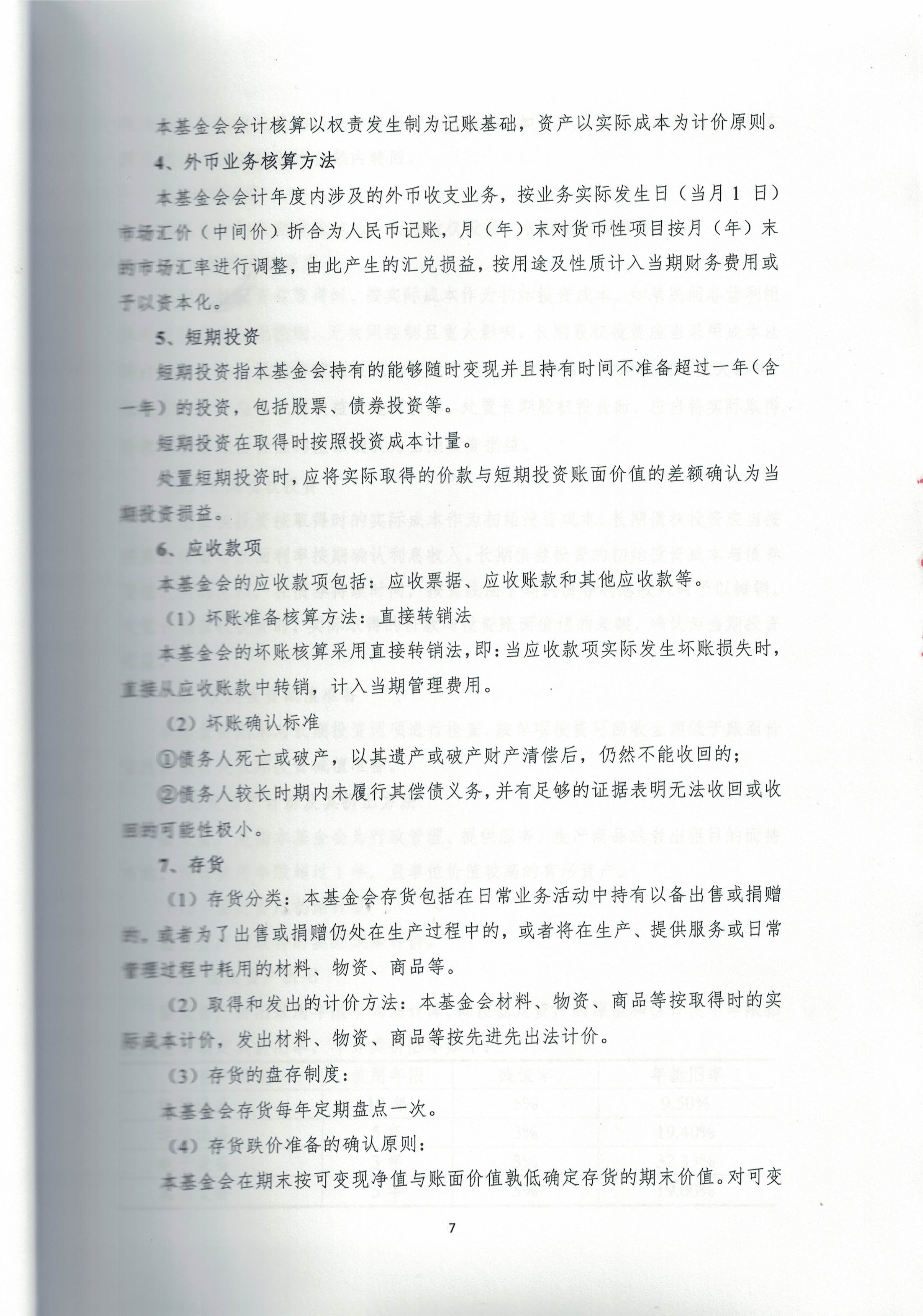 2018审计报告_页面_09