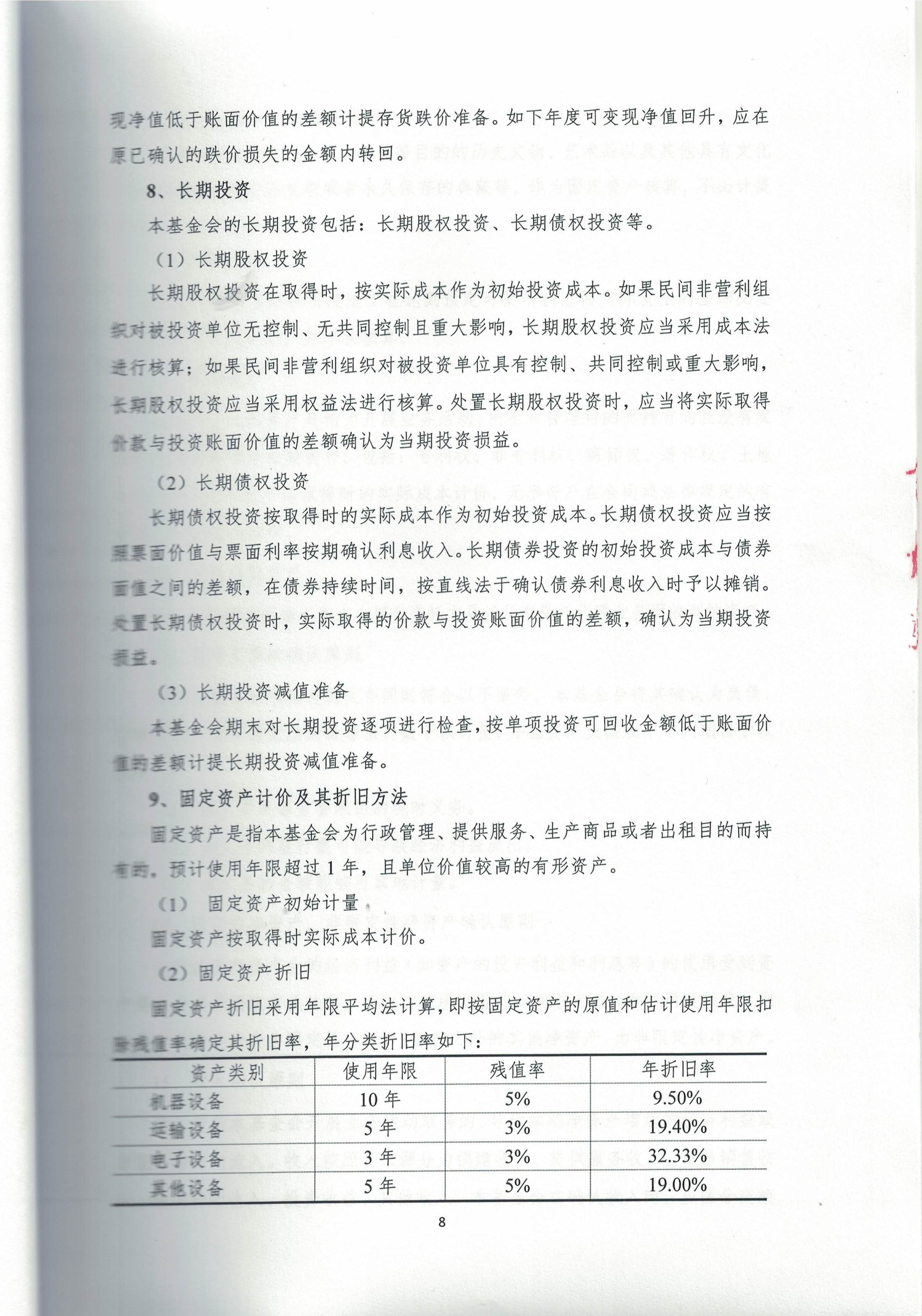 2018审计报告_页面_10