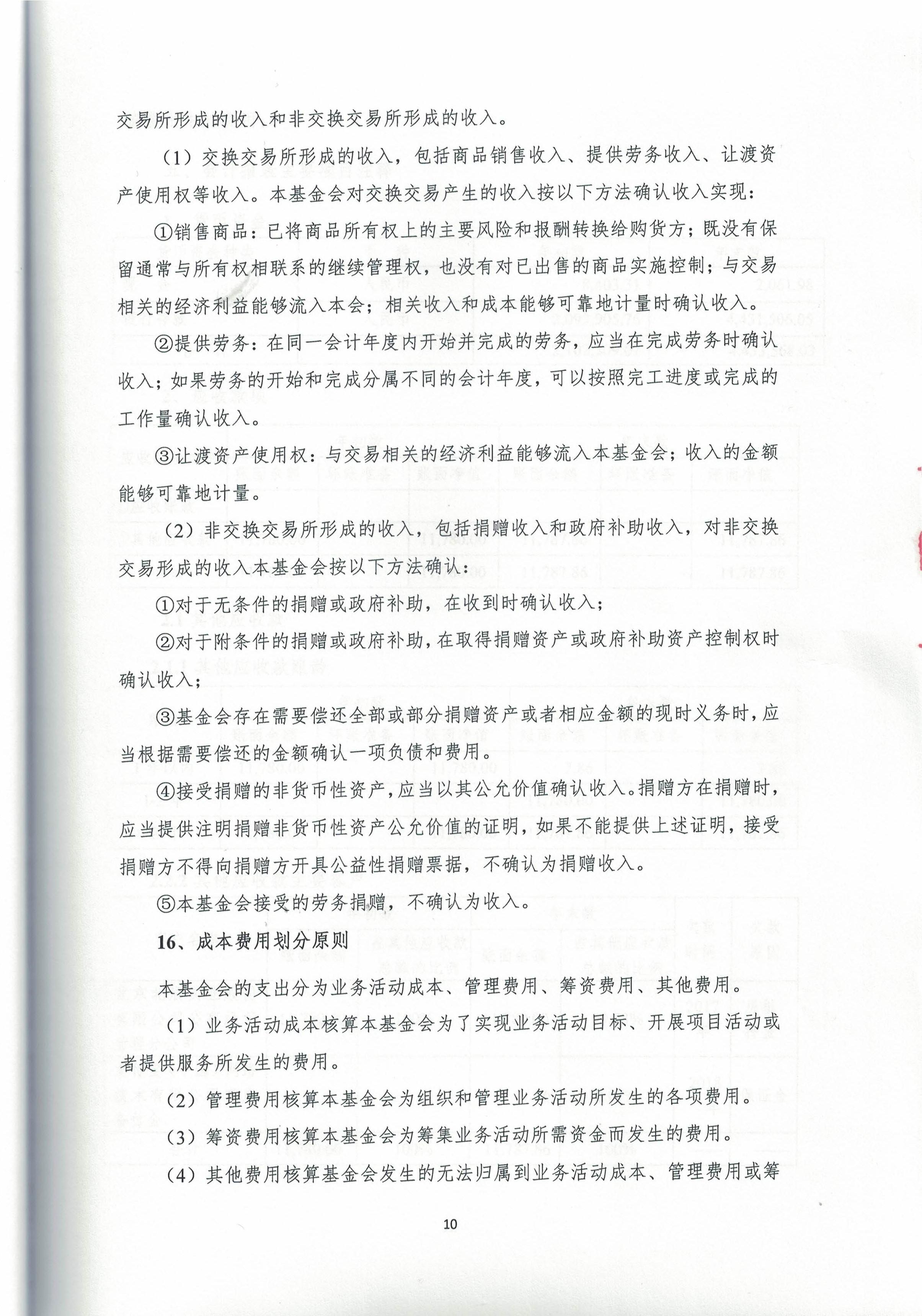 2018审计报告_页面_12