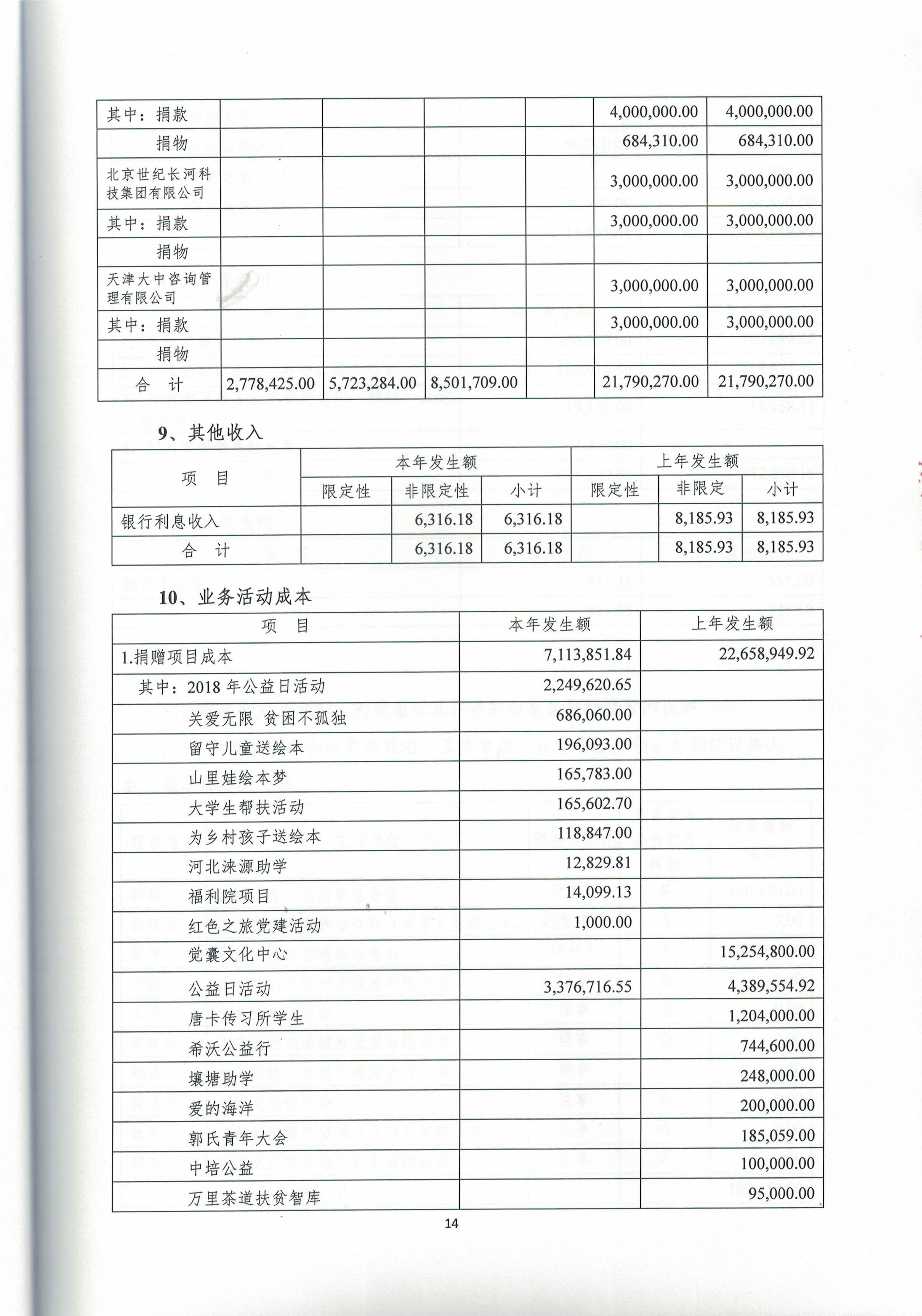 2018审计报告_页面_16