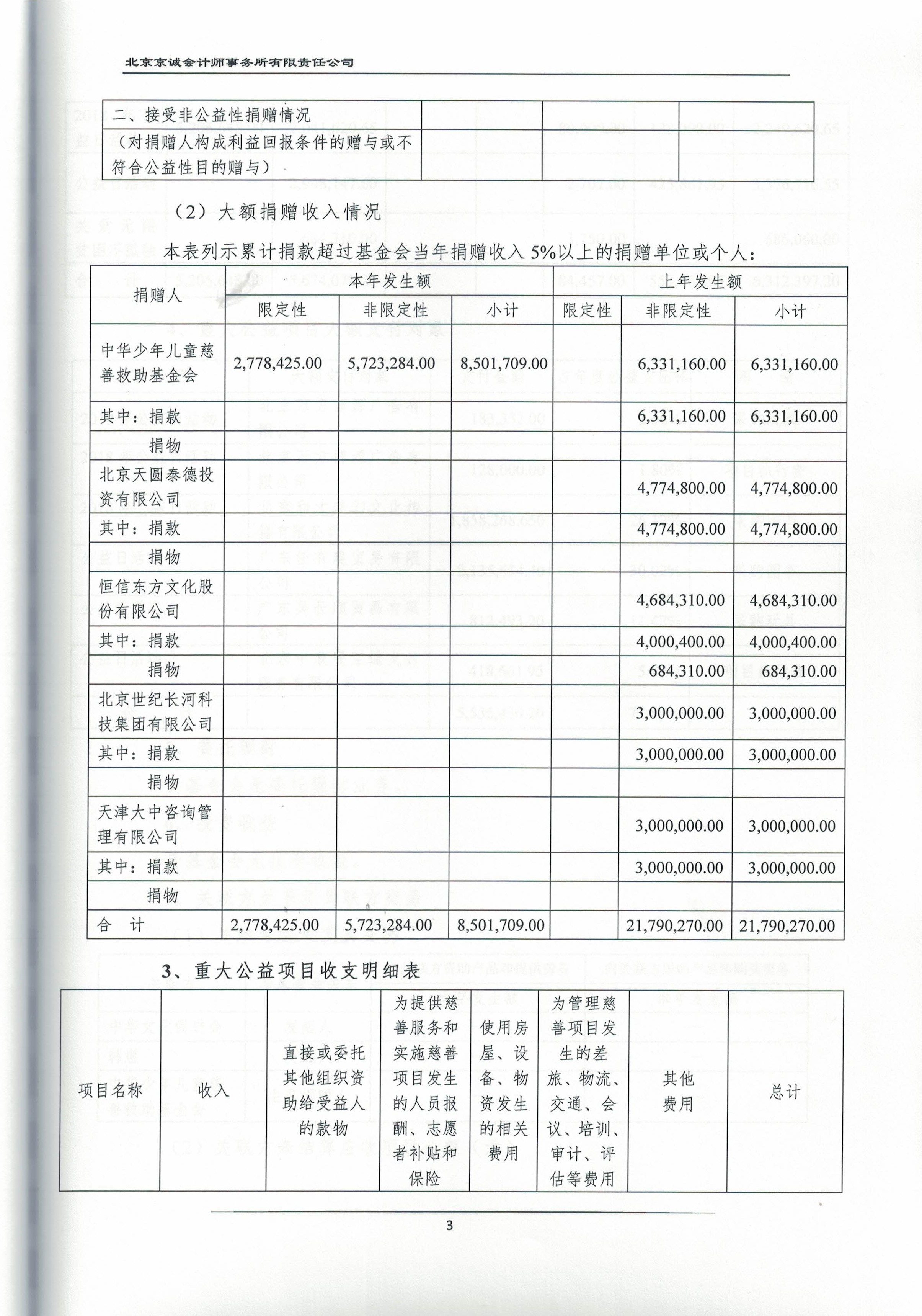 2018审计报告_页面_23
