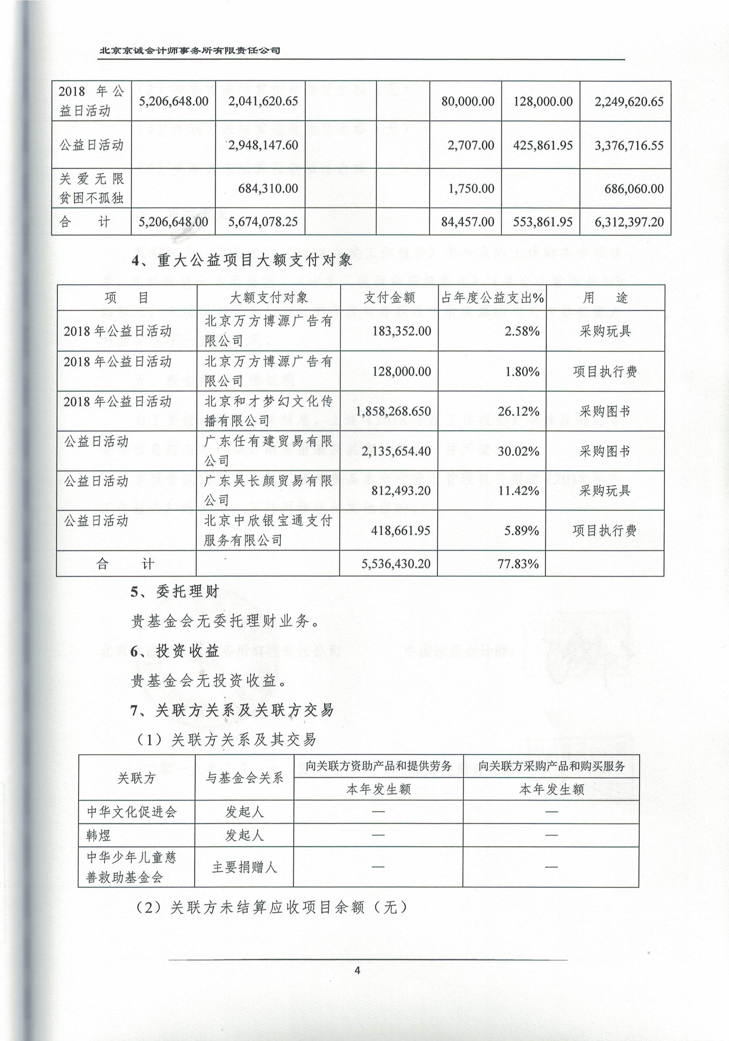 2018审计报告_页面_24