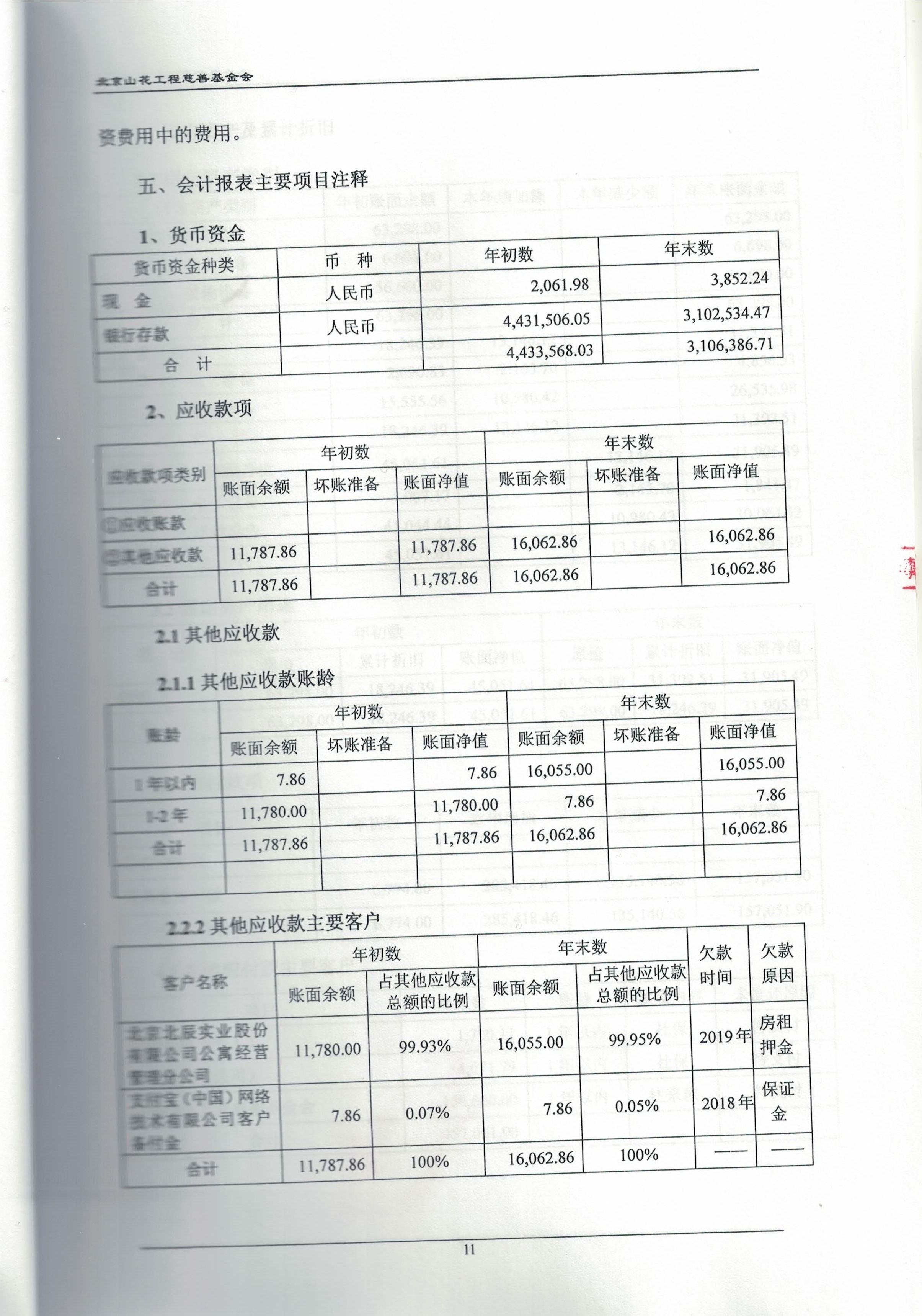 CCF20210114_0001_页面_13