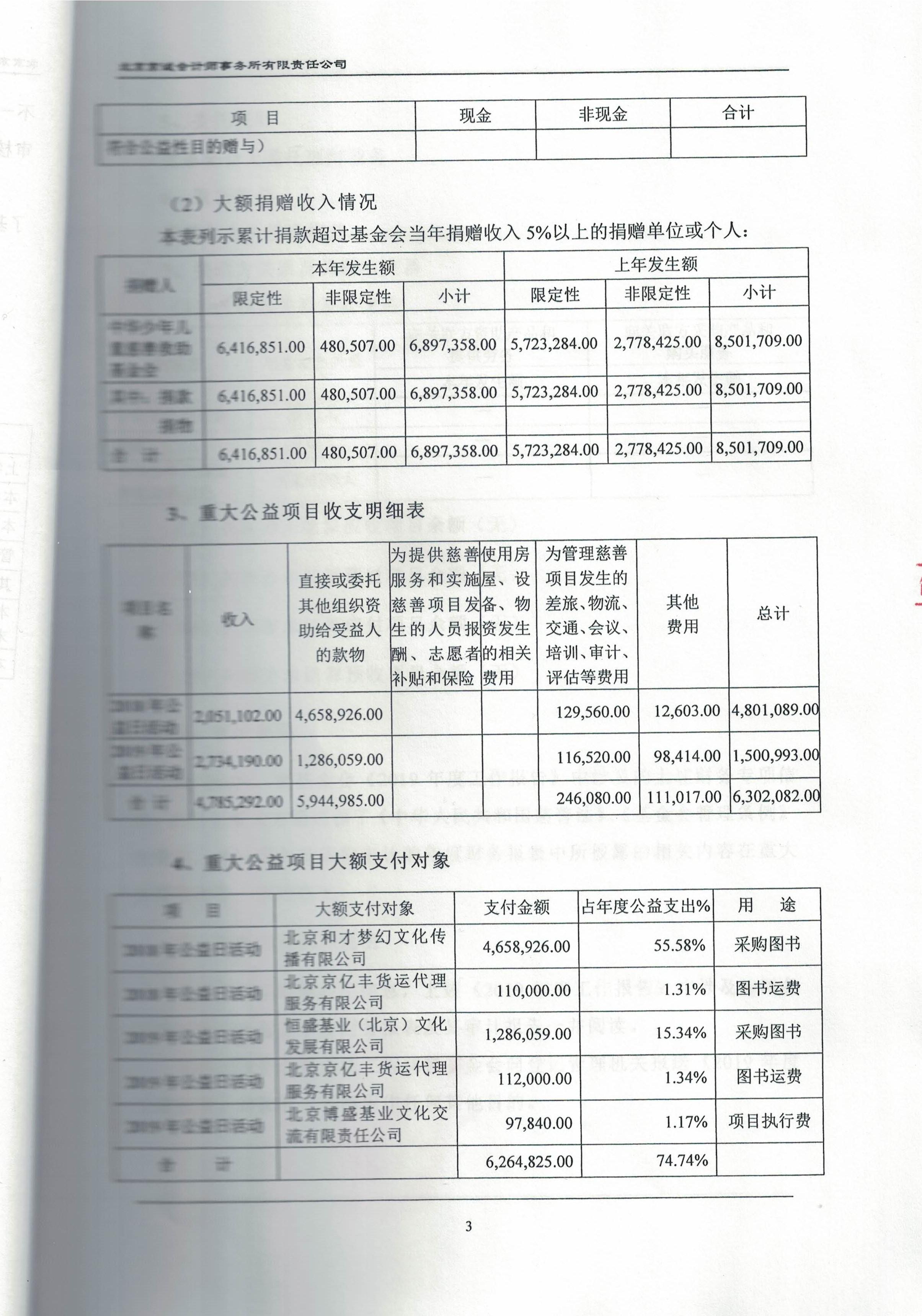 CCF20210114_0001_页面_22